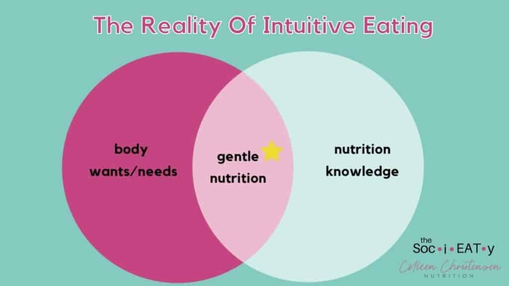 The Reality of Intuitive Eating
