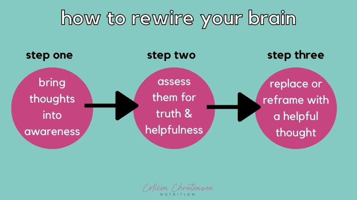 how to rewire your brain graphic