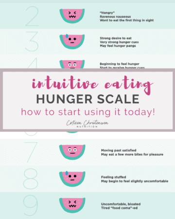 intuitive eating hunger scale