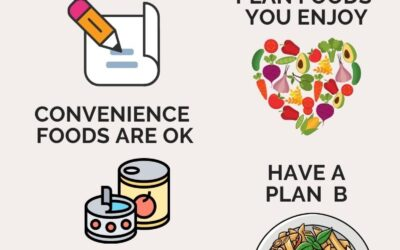 beginners guide to meal planning.